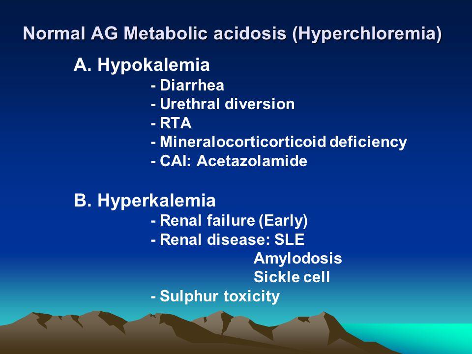 Normal AG Metabolic acidosis (Hyperchloremia)