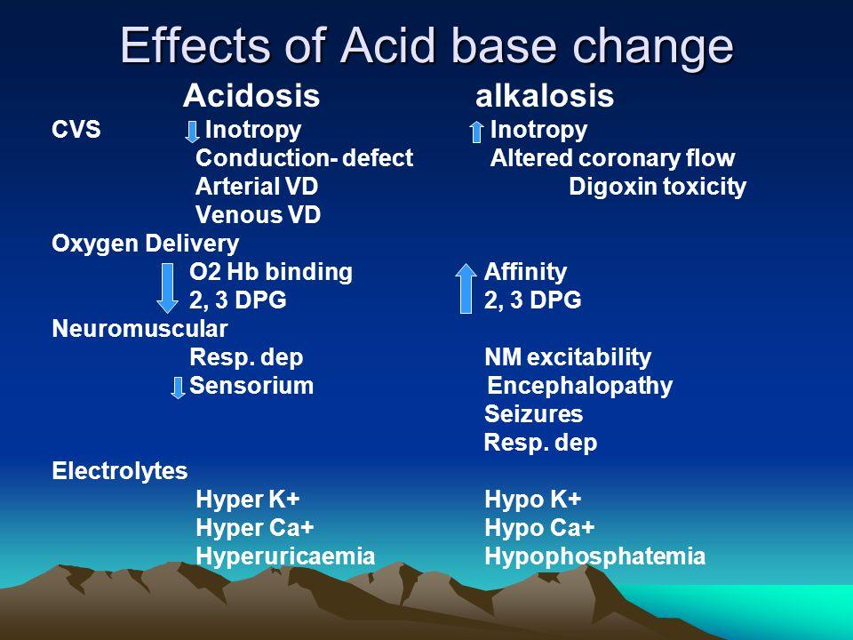 Effects of Acid base change
