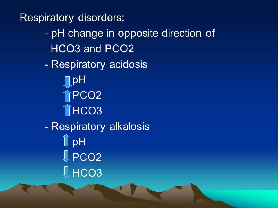 Respiratory disorders: