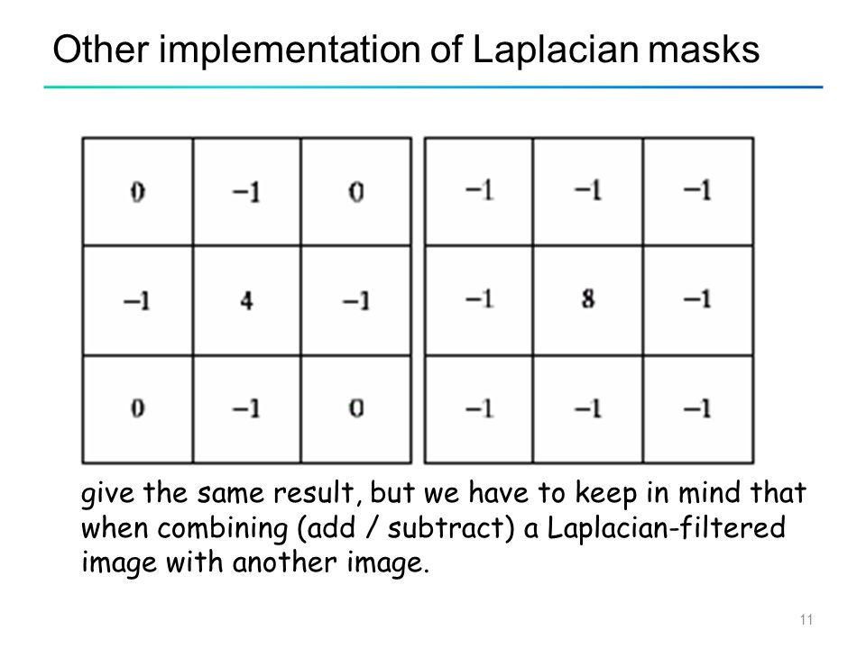 Other implementation of Laplacian masks