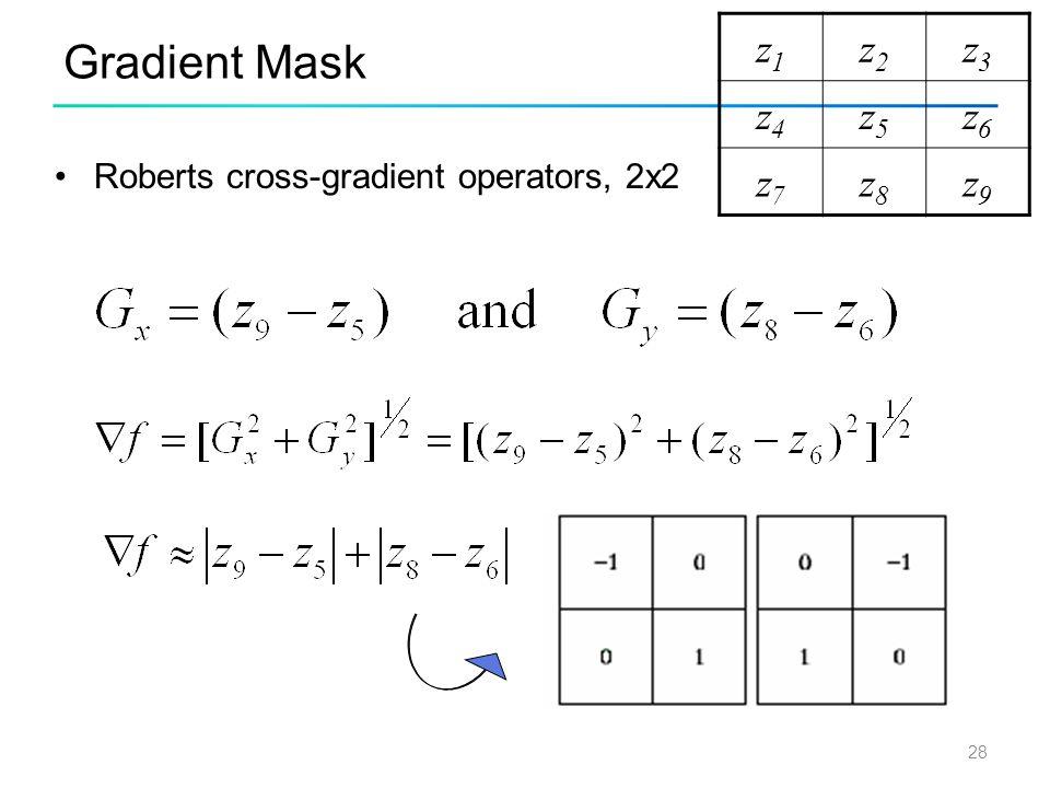 Gradient Mask z1 z2 z3 z4 z5 z6 z7 z8 z9