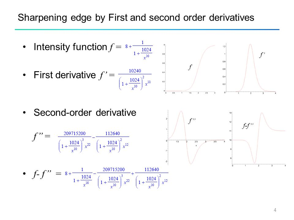 Sharpening edge by First and second order derivatives