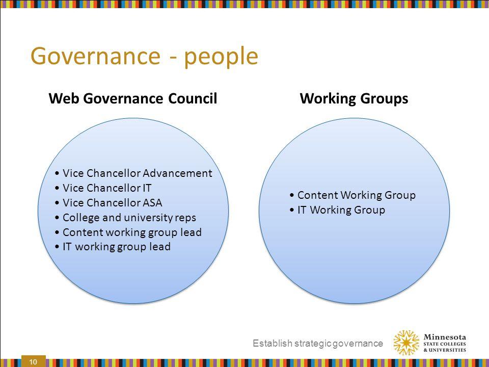 Web Governance Council