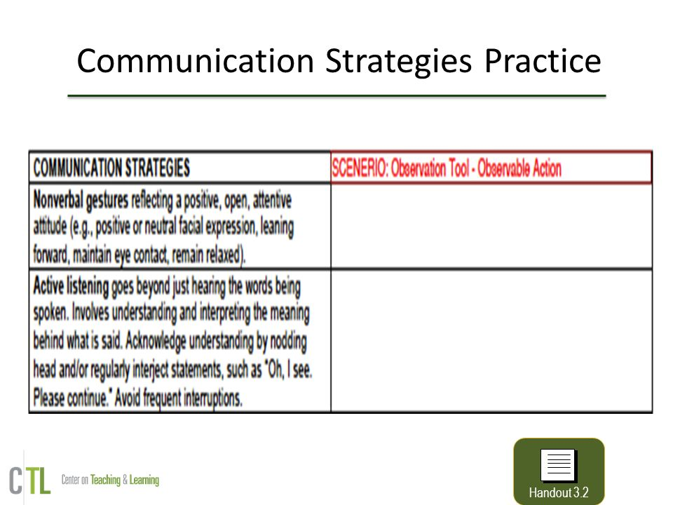 Communication Strategies Practice