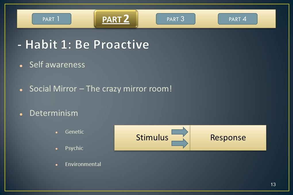 - Habit 1: Be Proactive Self awareness