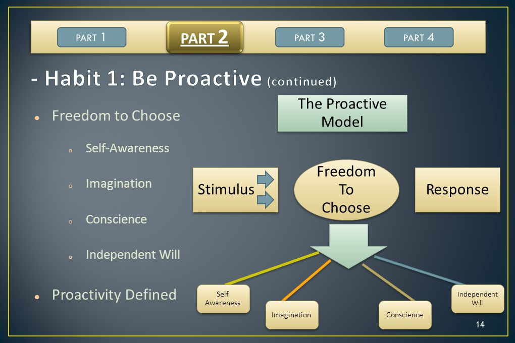 - Habit 1: Be Proactive (continued)