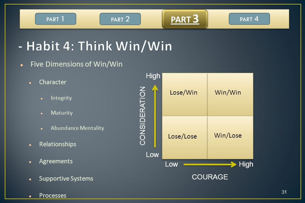 - Habit 4: Think Win/Win PART 3 Five Dimensions of Win/Win High