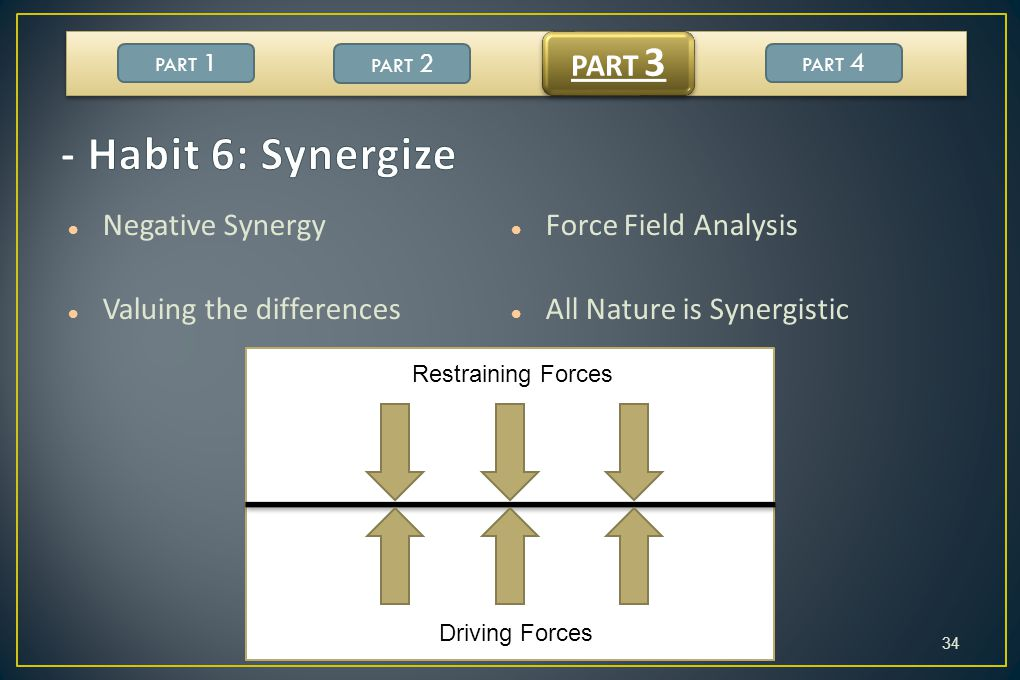 - Habit 6: Synergize PART 3 Negative Synergy Valuing the differences