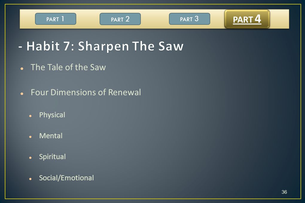 - Habit 7: Sharpen The Saw