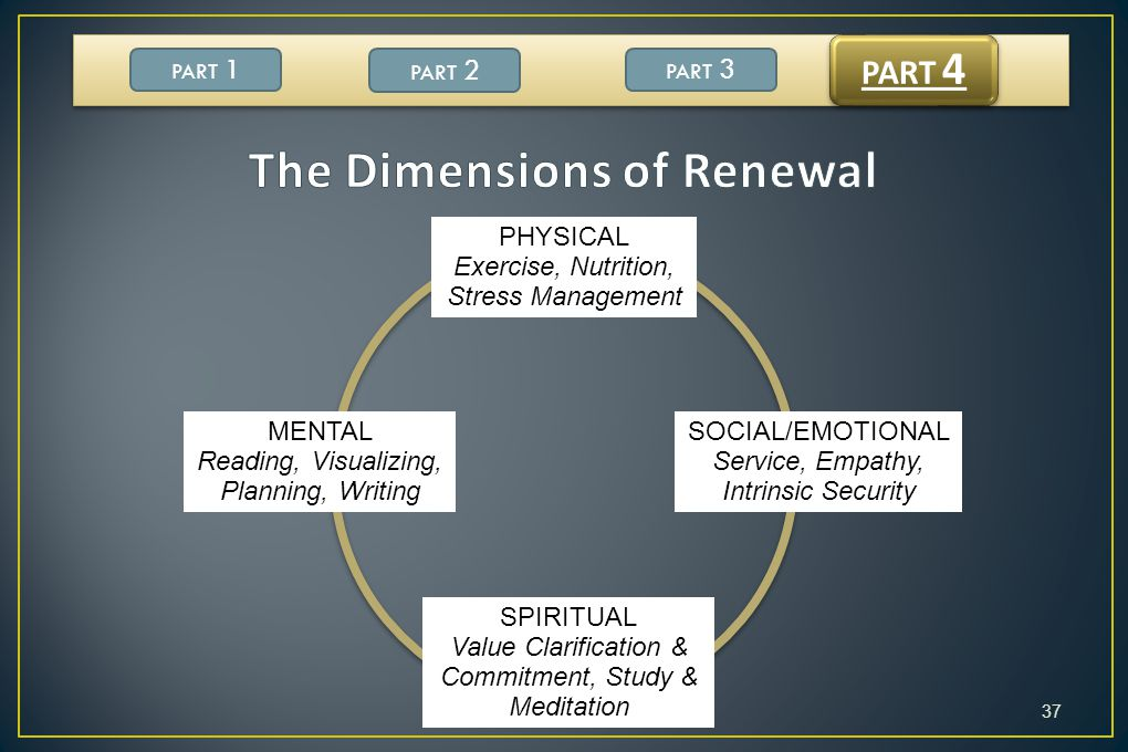 The Dimensions of Renewal