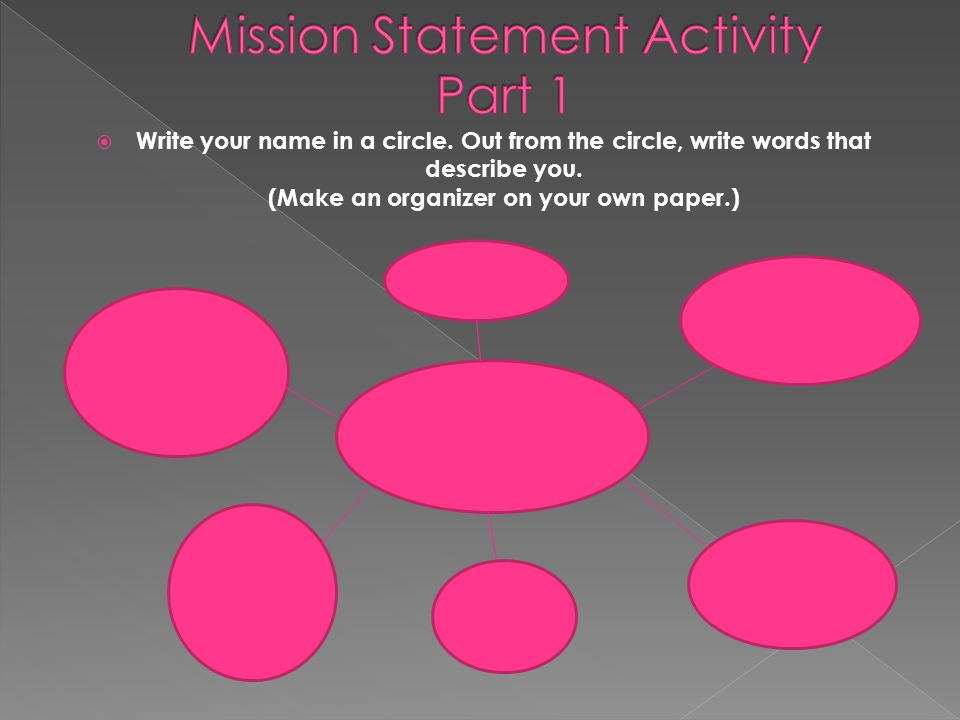 Mission Statement Activity Part 1