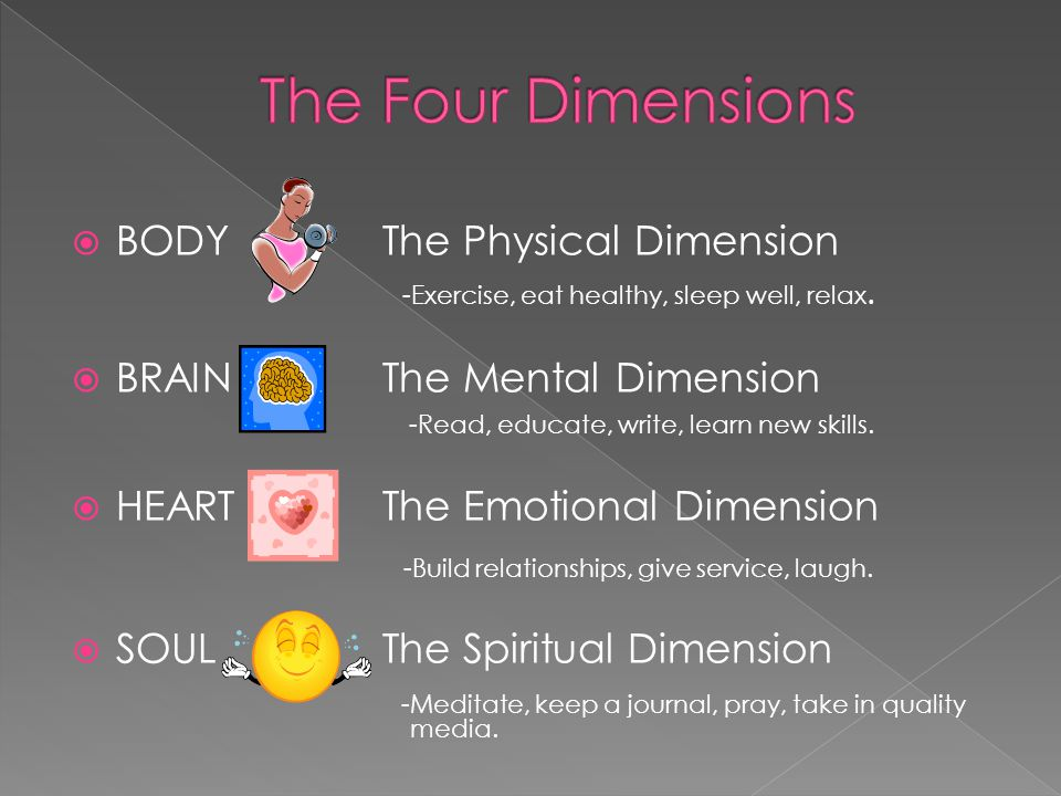 The Four Dimensions BODY The Physical Dimension