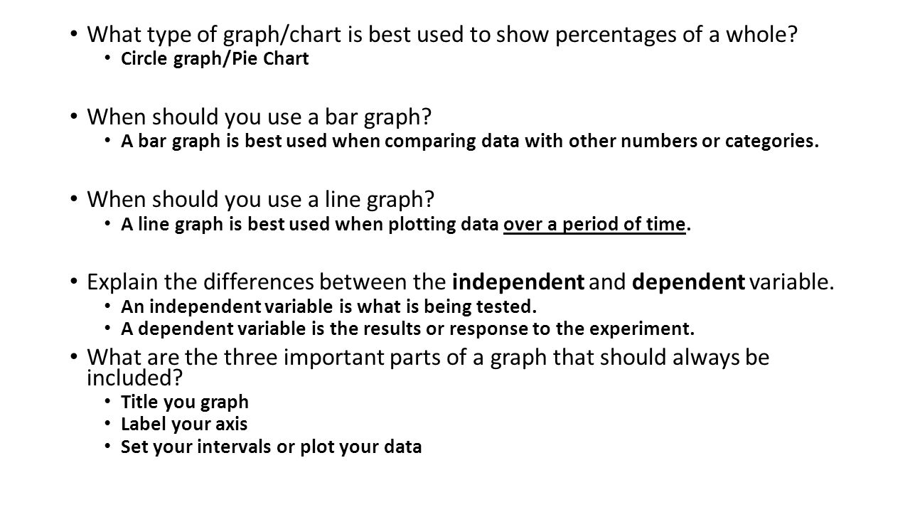 What type of graph/chart is best used to show percentages of a whole