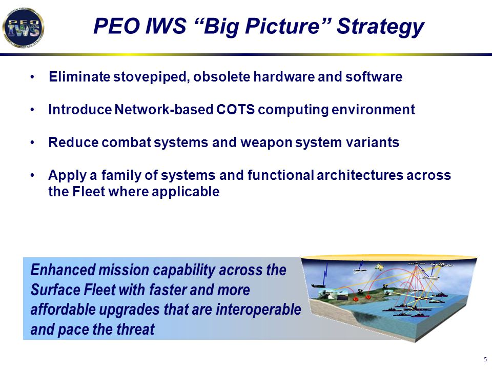 PEO IWS Big Picture Strategy