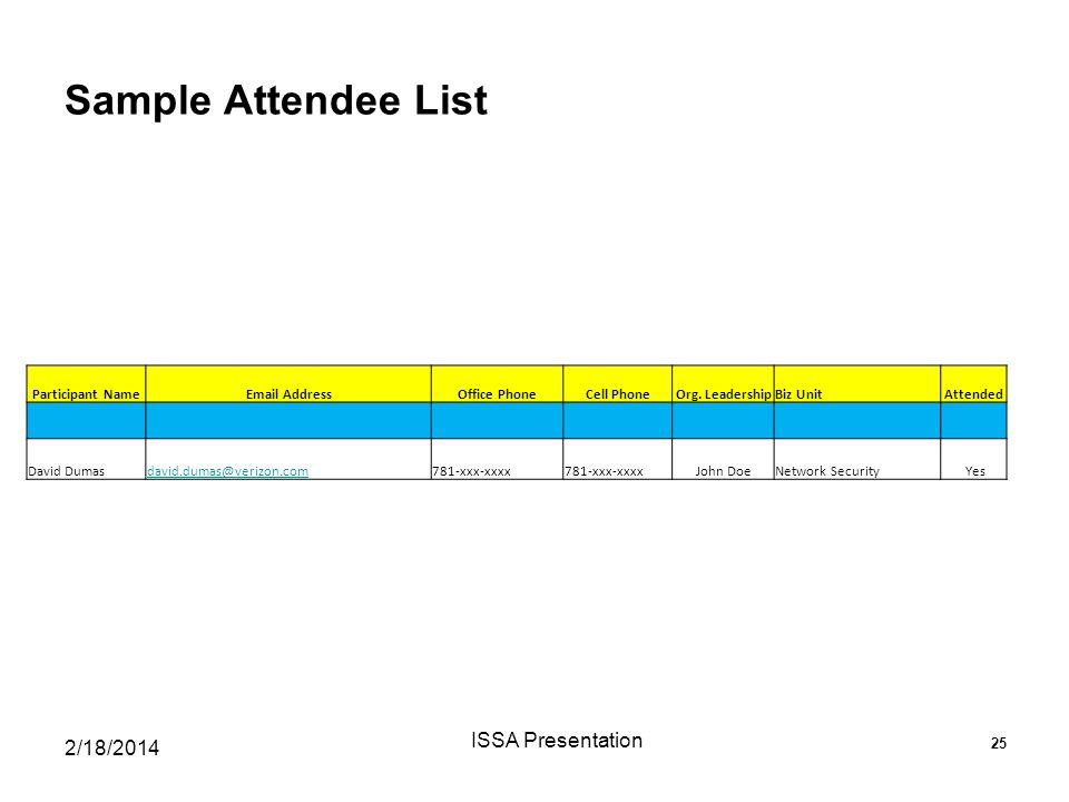 Sample Attendee List ISSA Presentation 2/18/2014 Participant Name