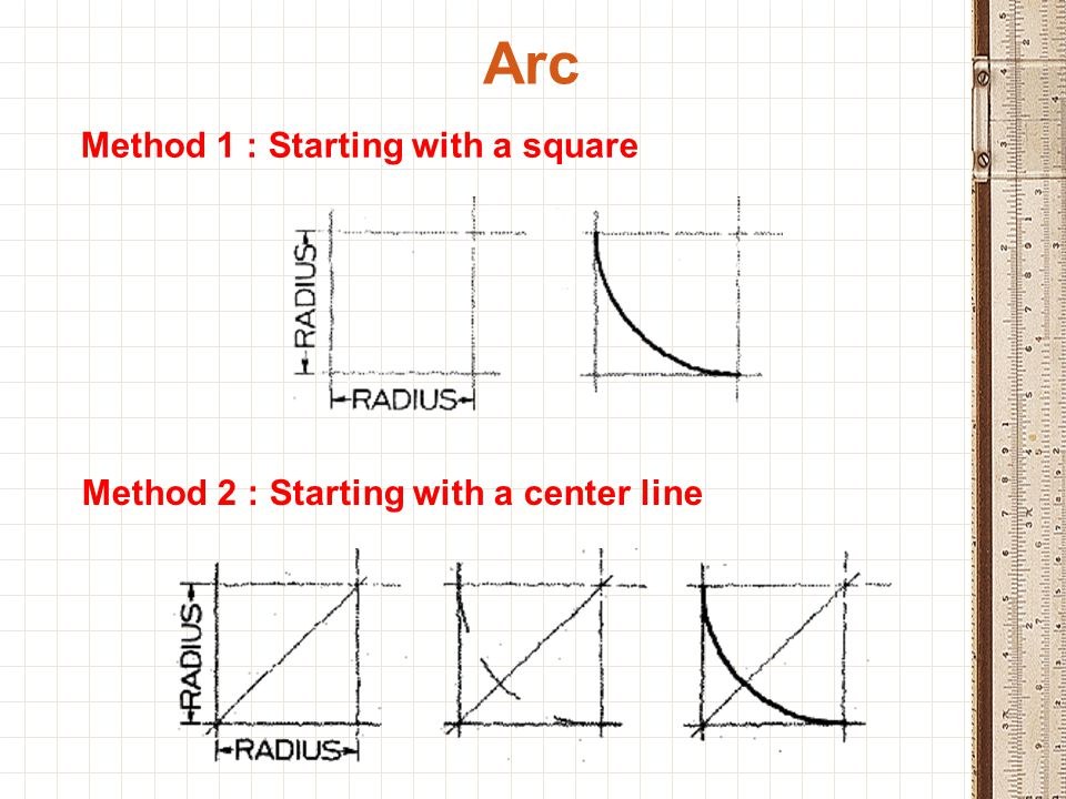 Arc Method 1 : Starting with a square