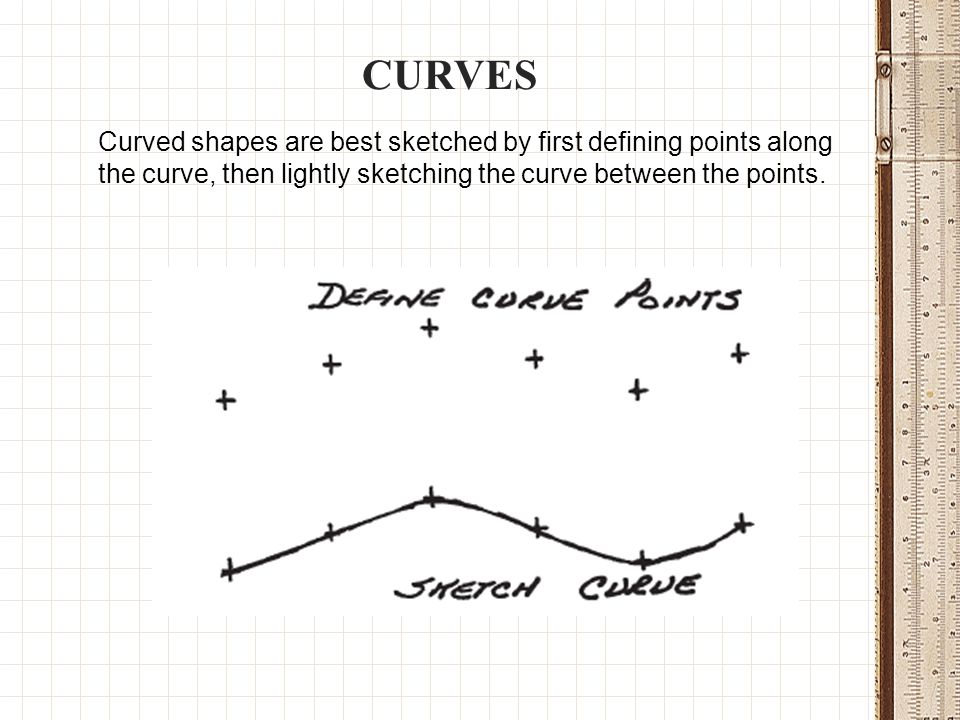 CURVES Curved shapes are best sketched by first defining points along the curve, then lightly sketching the curve between the points.