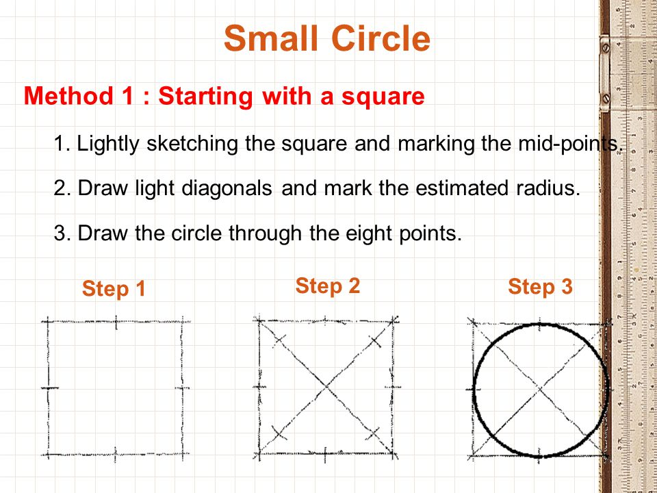 Small Circle Method 1 : Starting with a square