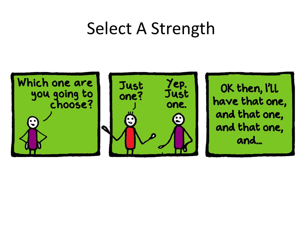 Select A Strength