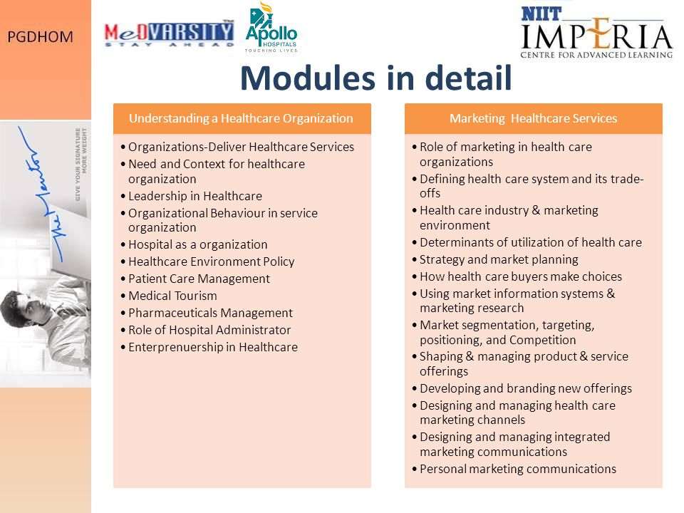 Modules in detail Understanding a Healthcare Organization