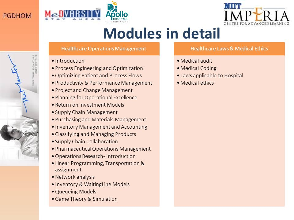 Modules in detail Healthcare Operations Management Introduction