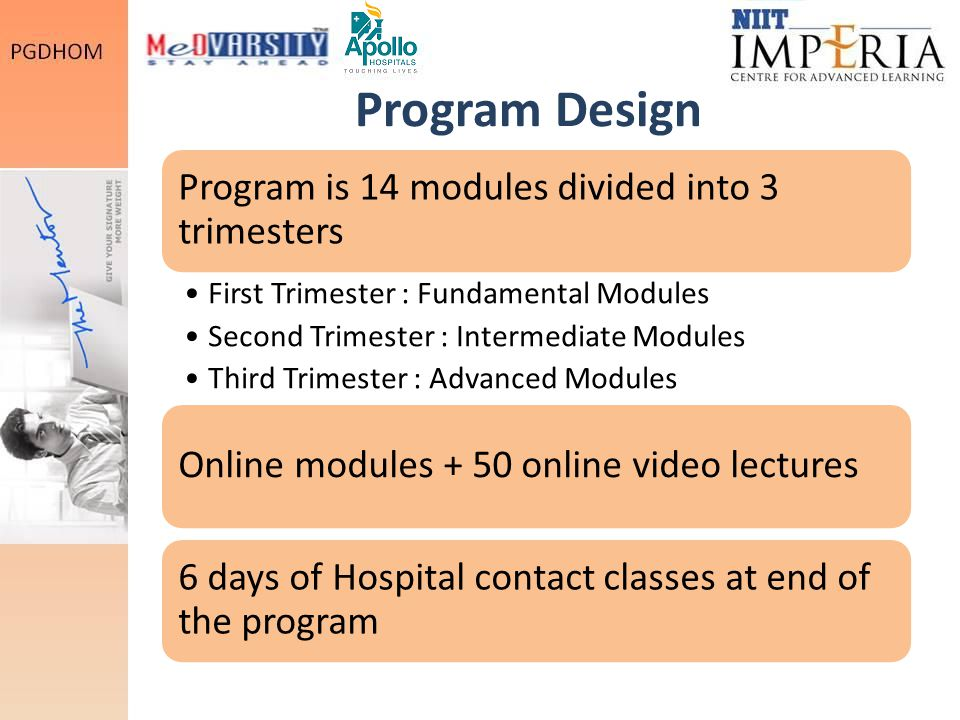 Program Design Program is 14 modules divided into 3 trimesters