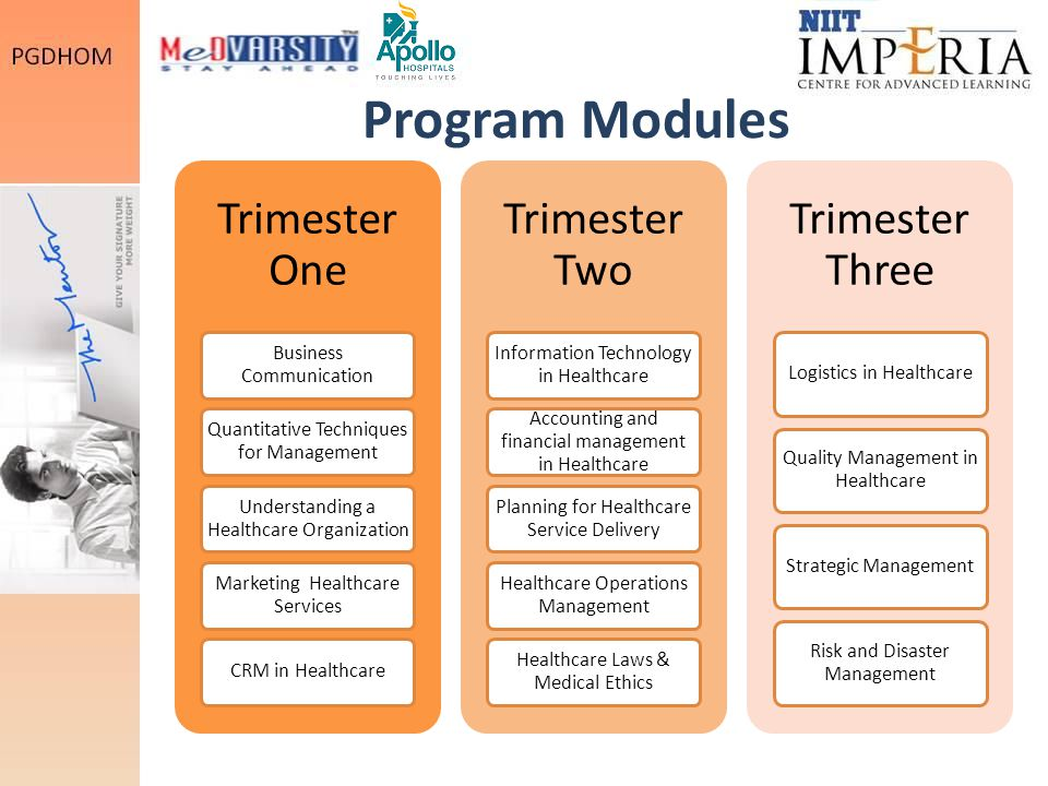 Program Modules Trimester One Trimester Two Trimester Three