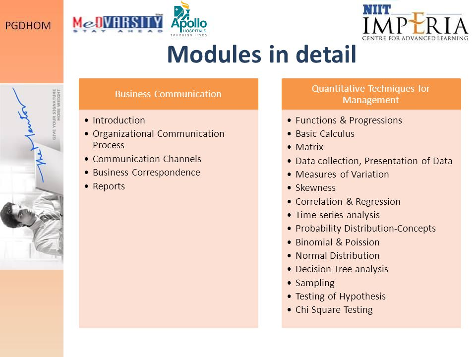 Modules in detail Business Communication Introduction