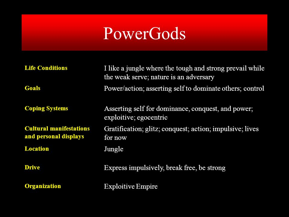 PowerGods Exploitive Empire. Organization. Express impulsively, break free, be strong. Drive. Jungle.