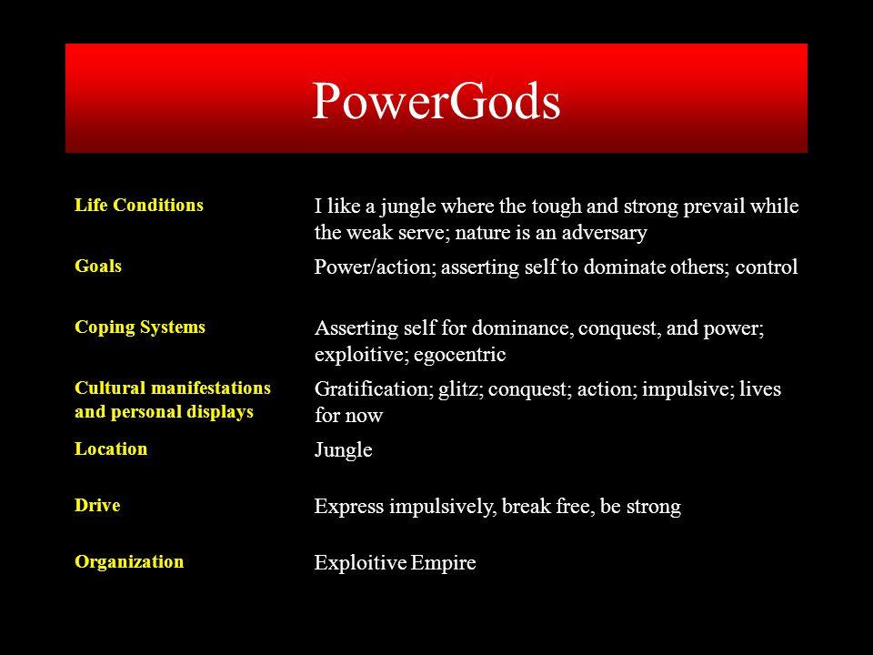 PowerGods Exploitive Empire. Organization. Express impulsively, break free, be strong. Drive. Jungle.