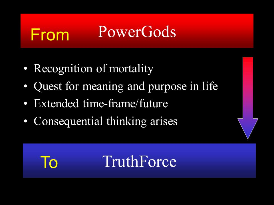 PowerGods From TruthForce To Recognition of mortality