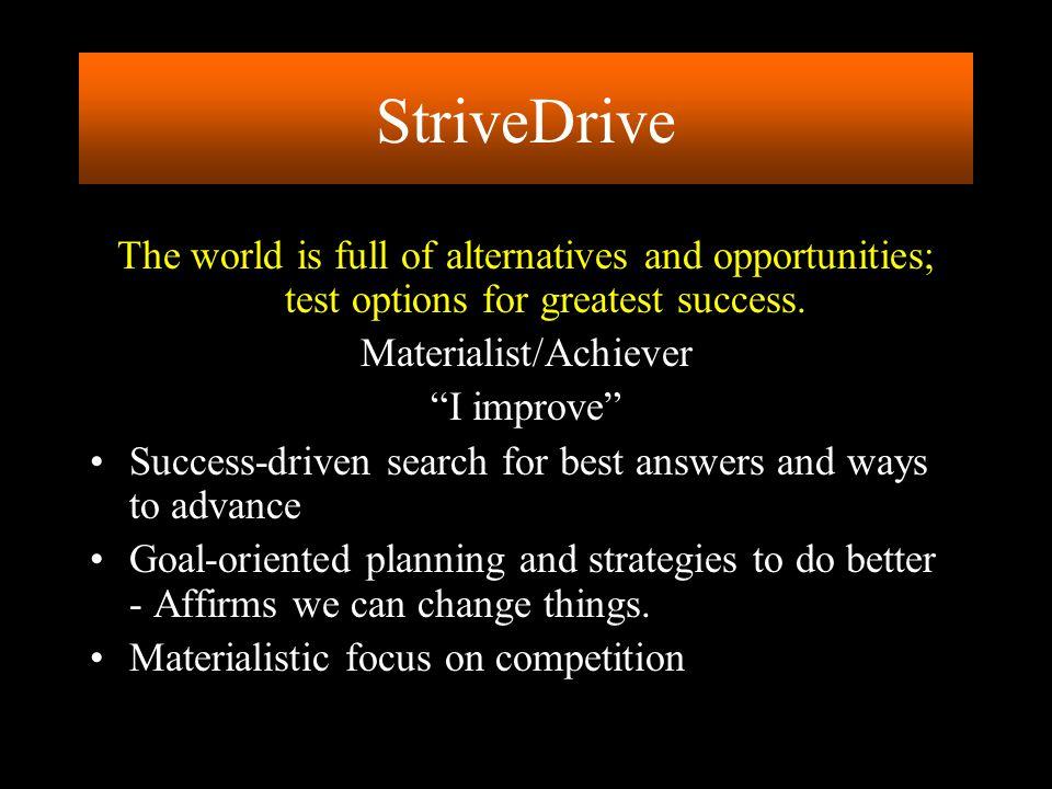 Materialist/Achiever