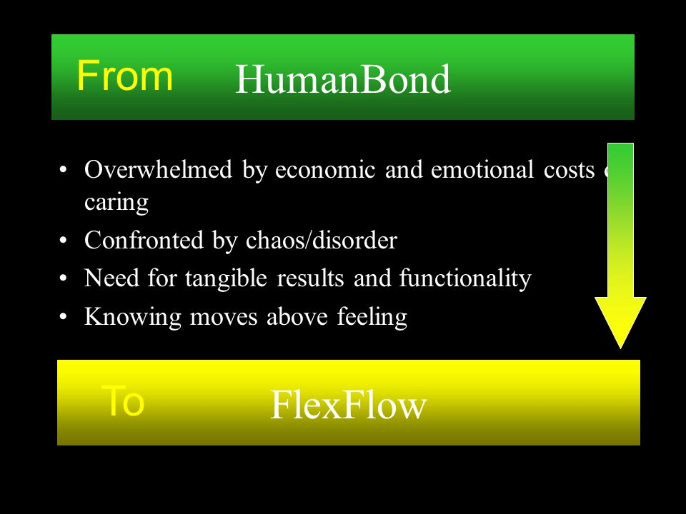 HumanBond From FlexFlow To