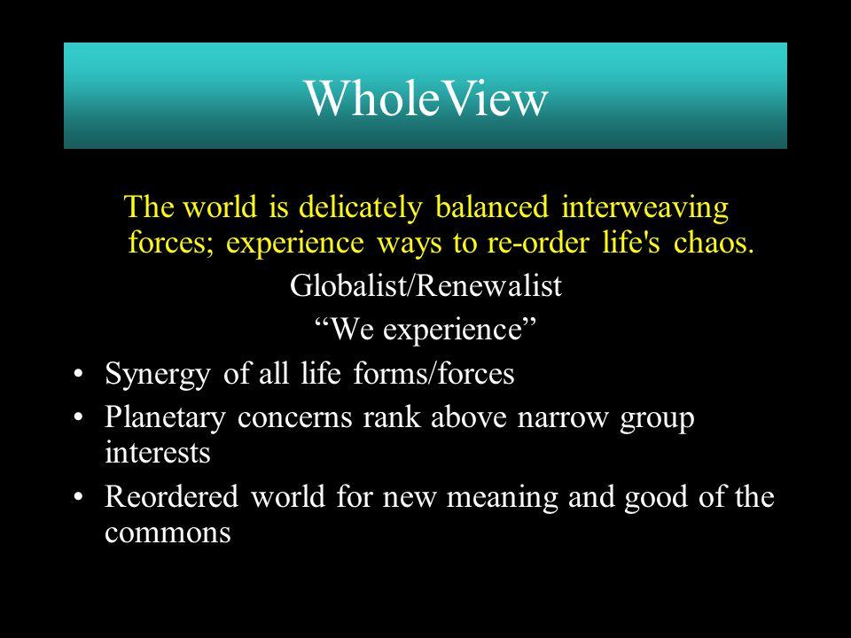Globalist/Renewalist