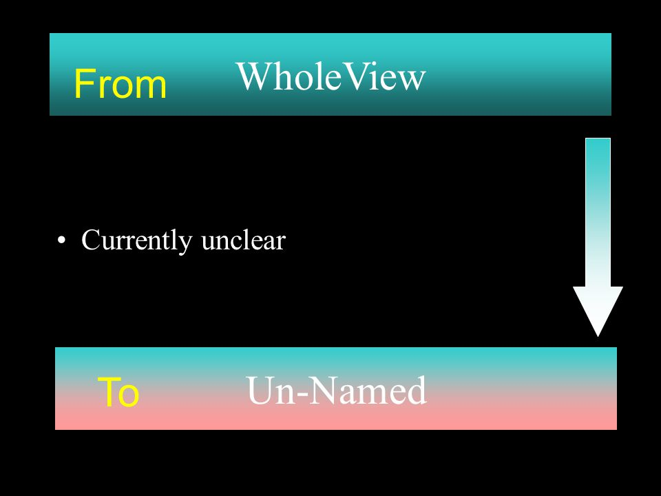 WholeView From Currently unclear Un-Named To