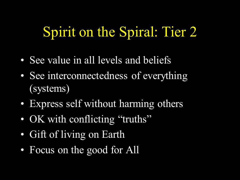 Spirit on the Spiral: Tier 2