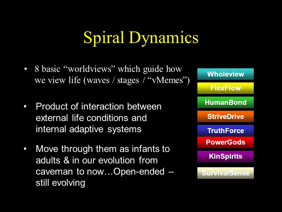 Spiral Dynamics 8 basic worldviews which guide how we view life (waves / stages / vMemes ) Wholeview.