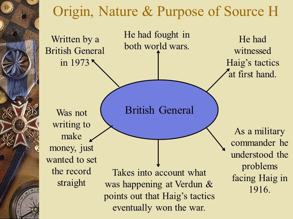 Origin, Nature & Purpose of Source H