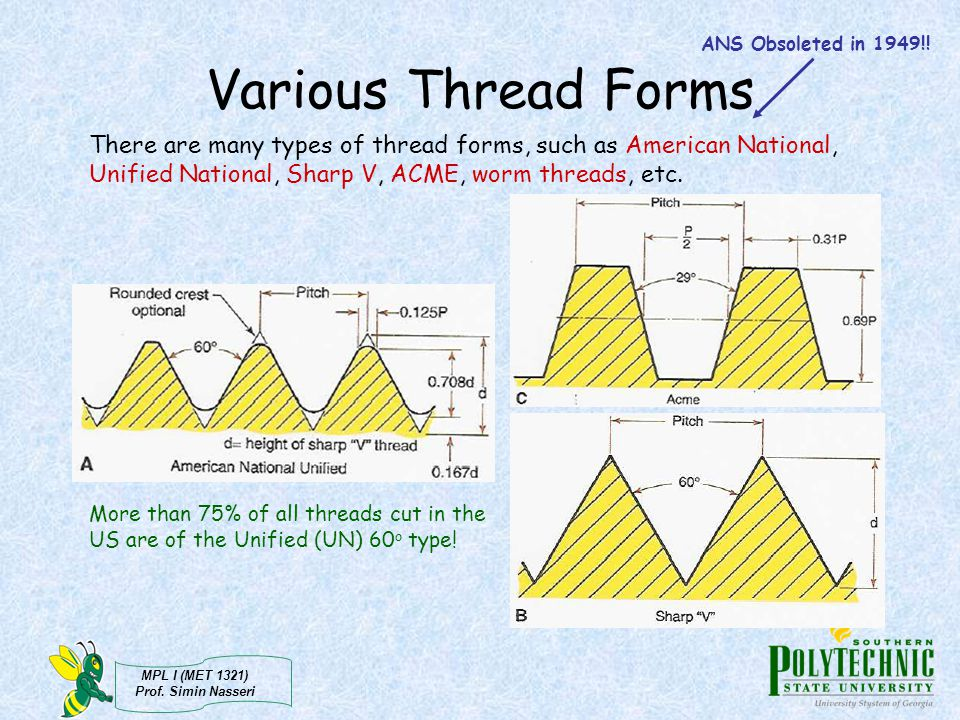 Various Thread Forms ANS Obsoleted in 1949!!
