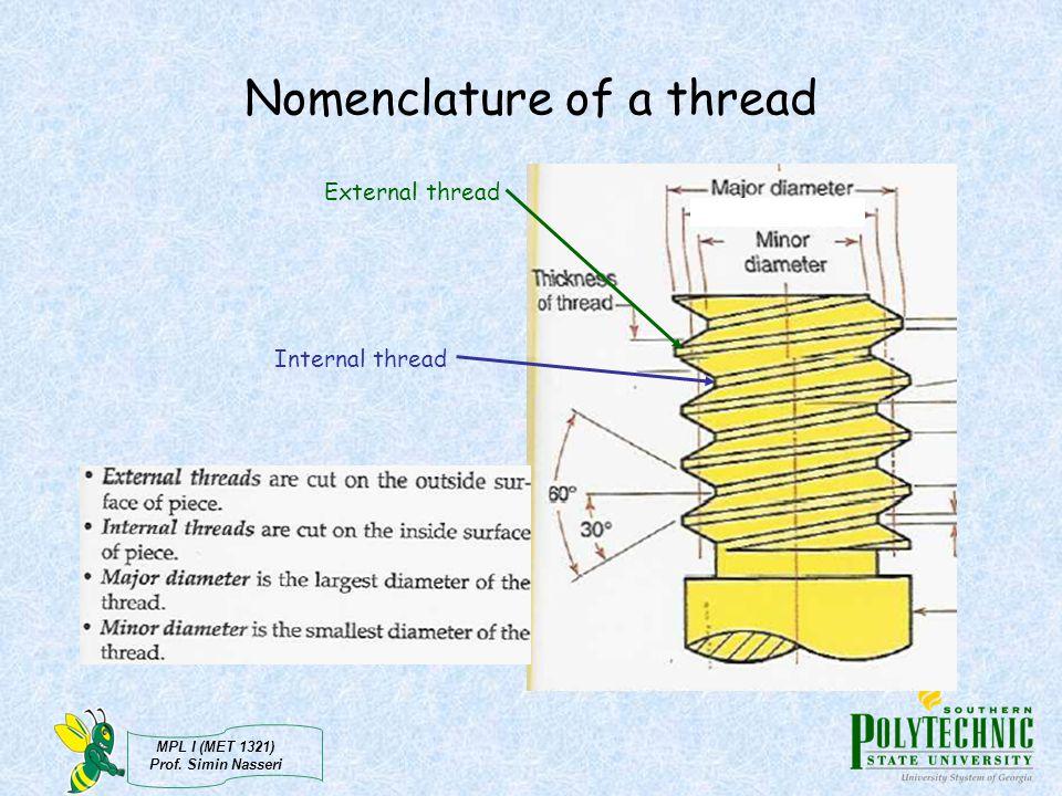 Nomenclature of a thread