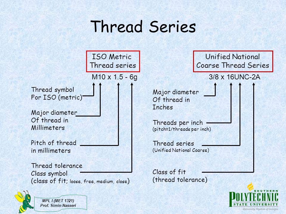 Thread Series ISO Metric Thread series Unified National