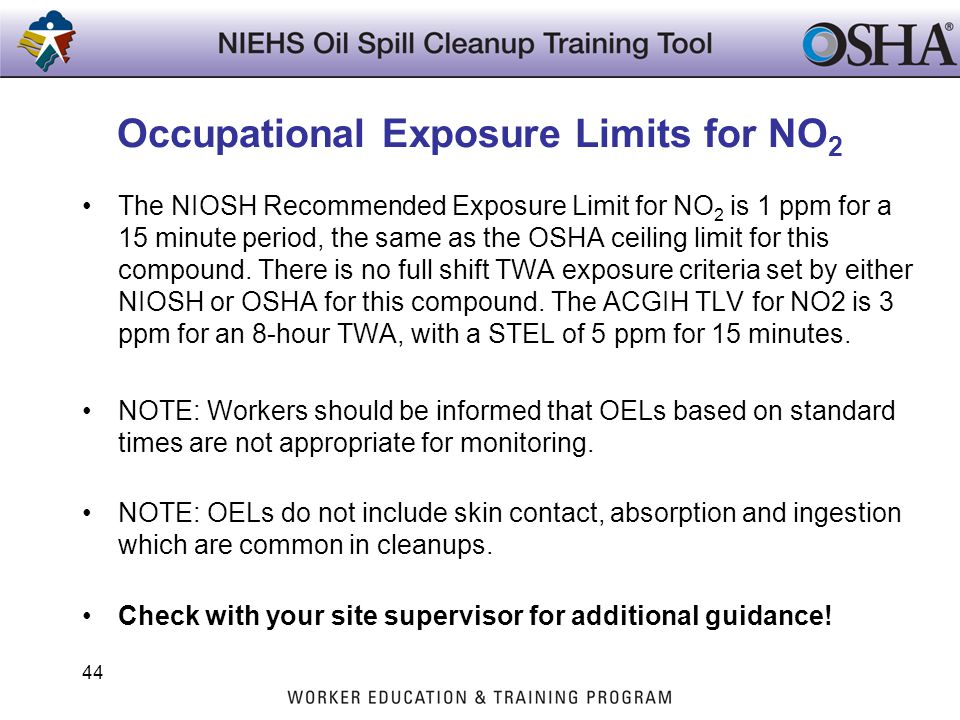 Occupational Exposure Limits for NO2