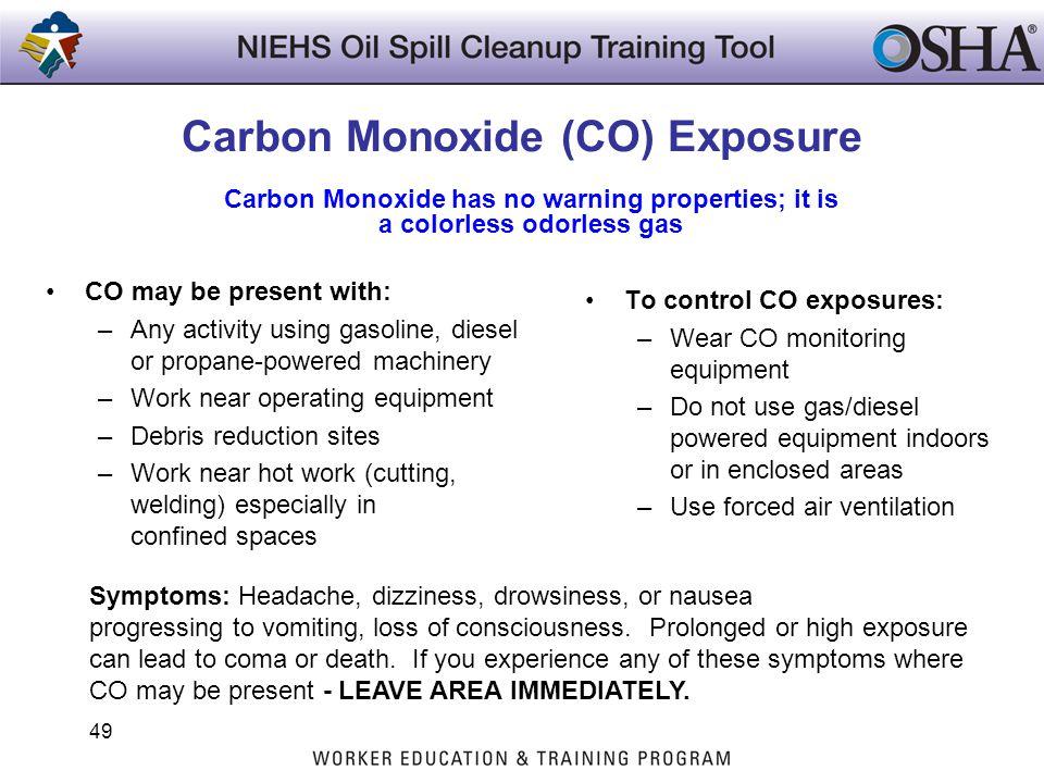 Carbon Monoxide (CO) Exposure