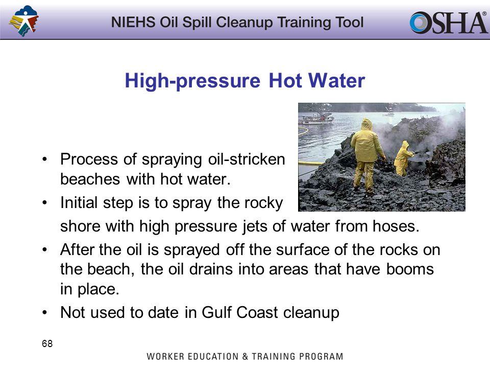 High-pressure Hot Water