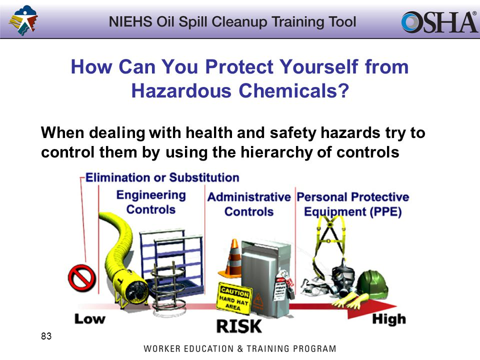 How Can You Protect Yourself from Hazardous Chemicals