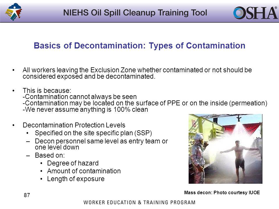 Basics of Decontamination: Types of Contamination