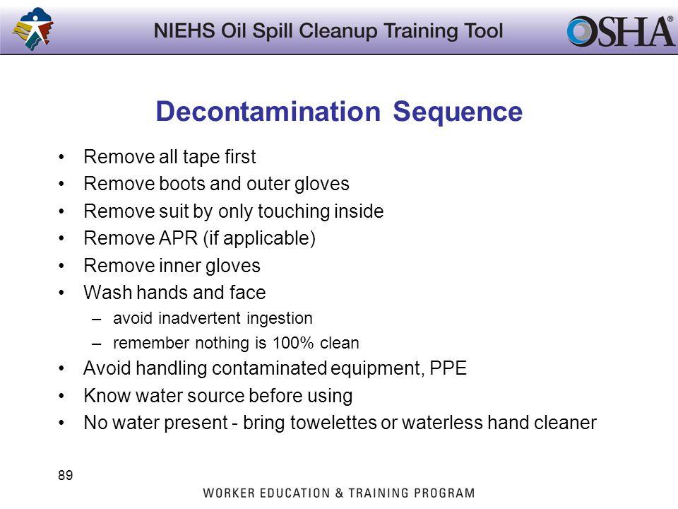 Decontamination Sequence