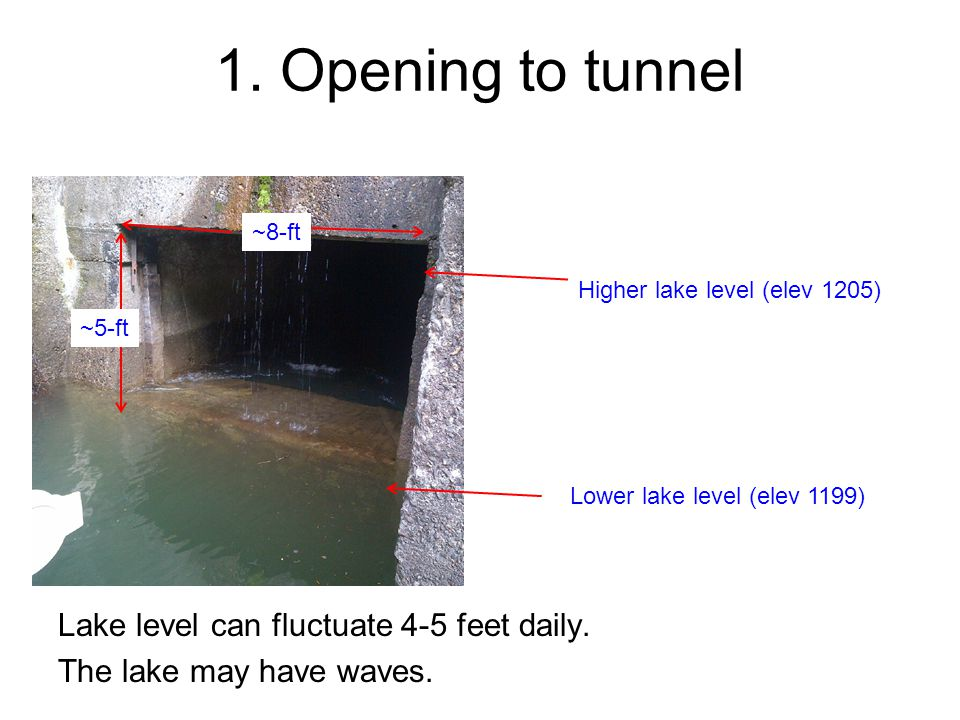 1. Opening to tunnel Lake level can fluctuate 4-5 feet daily.