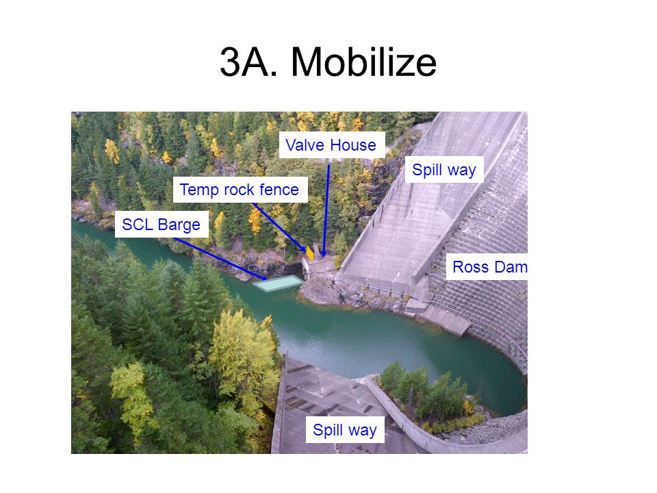3A. Mobilize Valve House Spill way Temp rock fence SCL Barge Ross Dam
