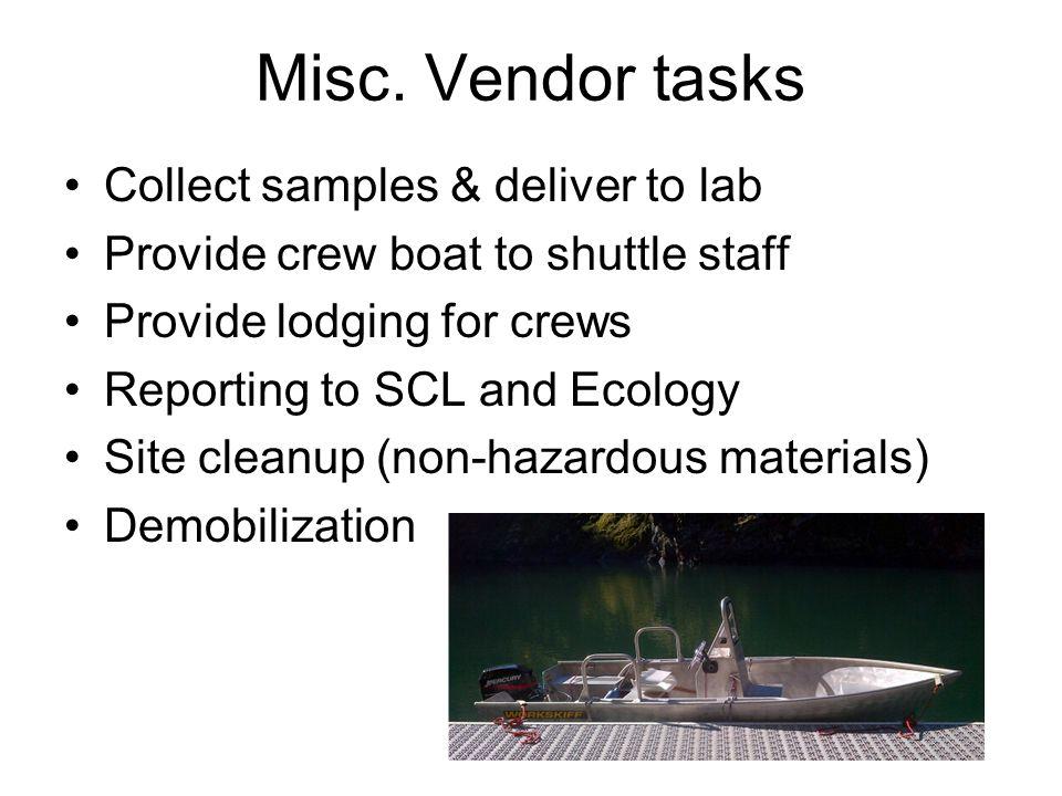 Misc. Vendor tasks Collect samples & deliver to lab